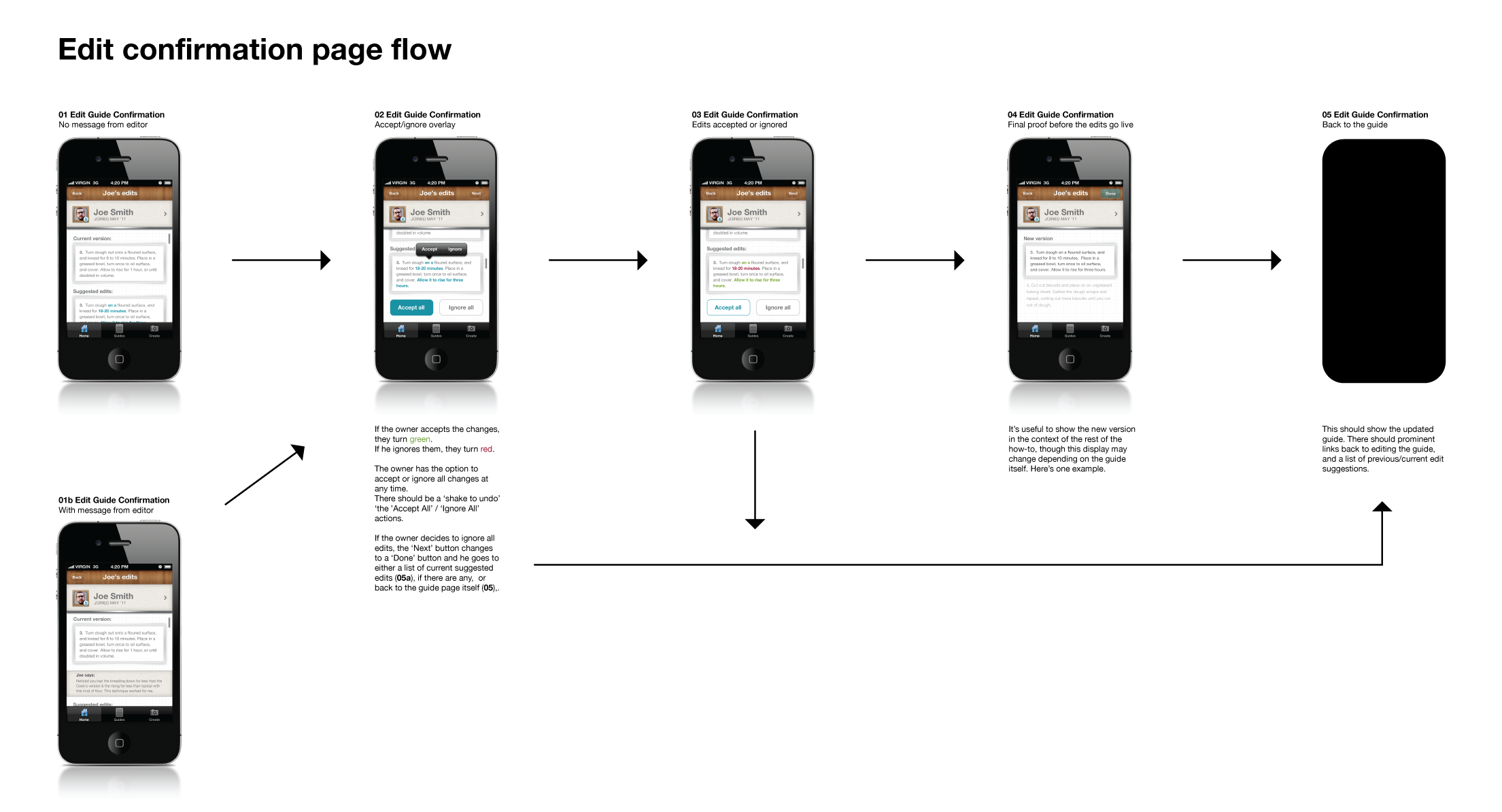 High-fidelity mobile user flow